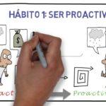 Los 7 habitos de la gente altamente efectiva resumen Stephen R. Covey